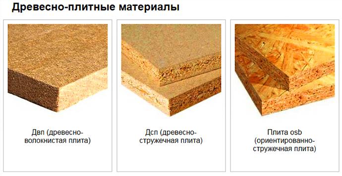 древесно стружечные плиты